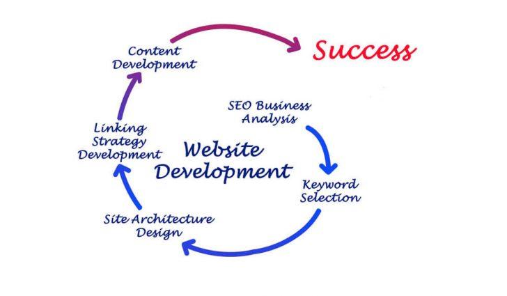 blog marketing europe